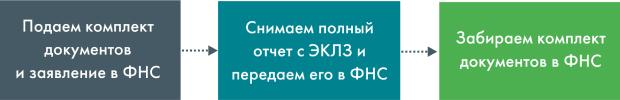 online-kassa-shema-2