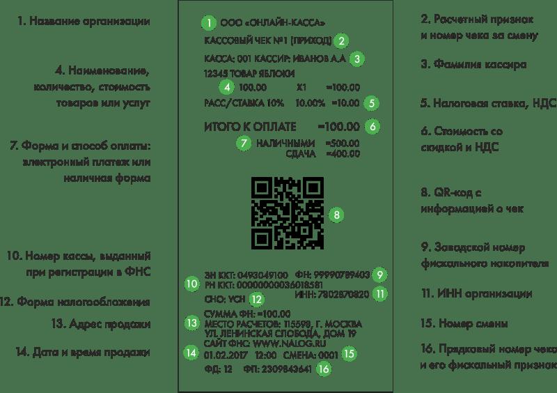 online-kassa-shema-4