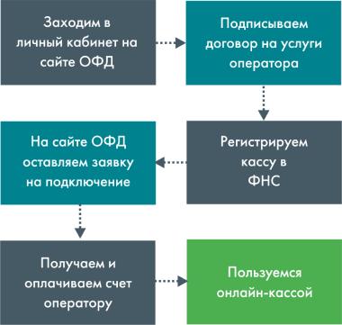 online-kassa-shema-9