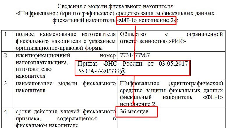 модель ФН-1 исполнение 2 со сроком действия ключа 36 месяцев