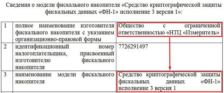 ФН-1.3.1 в реестре налоговой службы