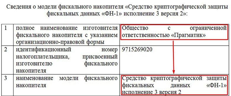 ФН-1.3.2 в реестре на сайте ФНС РФ
