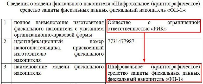 ФН-1 в реестре ФНС РФ