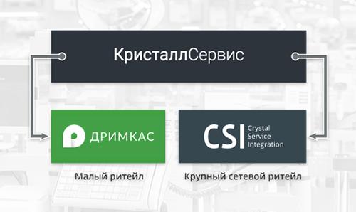 образование компании Кристалл Сервис Интеграция