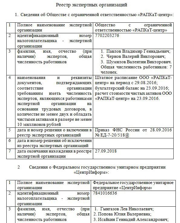 реестр экспертных организаций можно скачать на сайте налог.ру