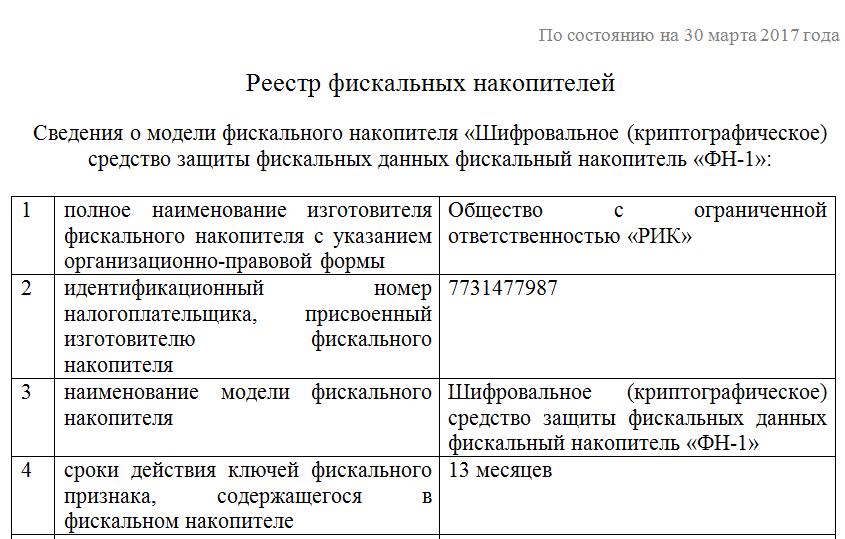 Что указано в реестре фискальных накопителей