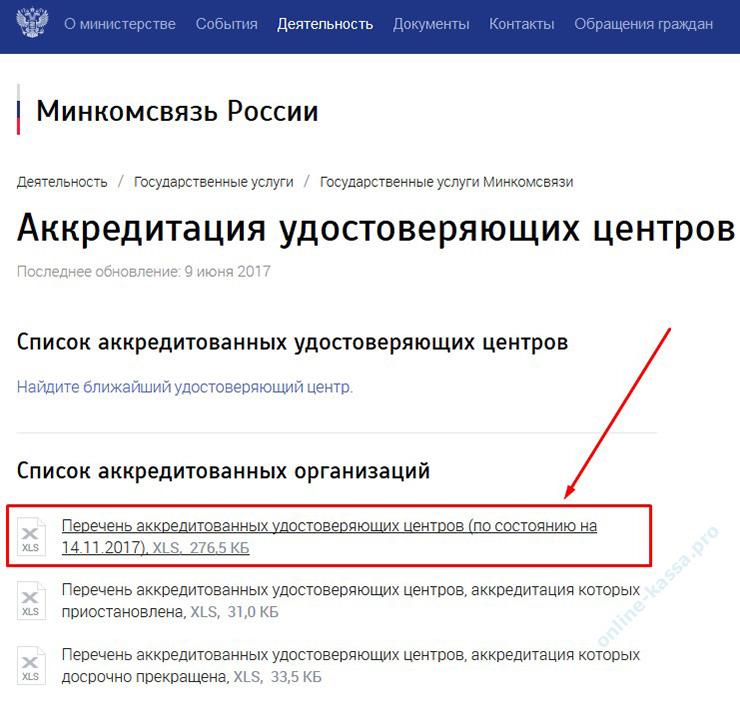 проверка удостоверяющего центра на официальном сайте Минкомсвязи России
