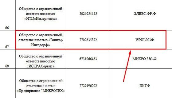 Фискальный регистратор WNJU-003Ф в реестре ККТ ФНС РФ