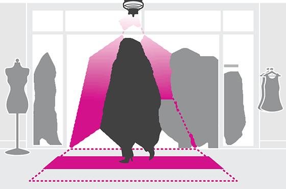 счетчики для подсчета посетителей в магазинах