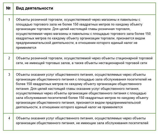54-ФЗ для ИП на ЕНВД в розничной торговле и общепите в 2018 и 2019 годах