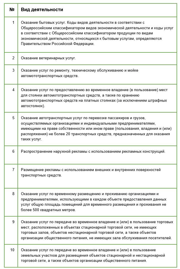Отсрочка онлайн-касс для ИП на ЕНВД до 2019 года согласно 54-ФЗ