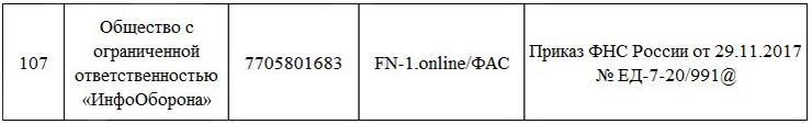 FN-1.online/ФАС в реестре ККТ