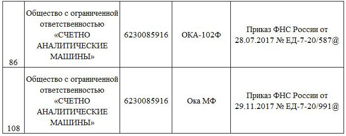 кассовые аппараты ОКА-102Ф и ОКА МФ в реестре ККТ ФНС РФ