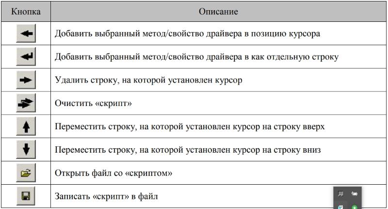 Инструкция к драйверу ККМ АТОЛ: начало работы