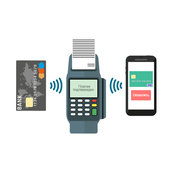 Сбербанк обслуживание эквайринга